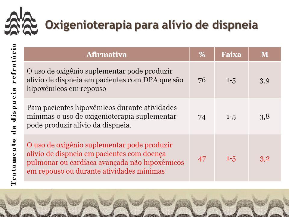 Oxigenioterapia para alívio de dispneia