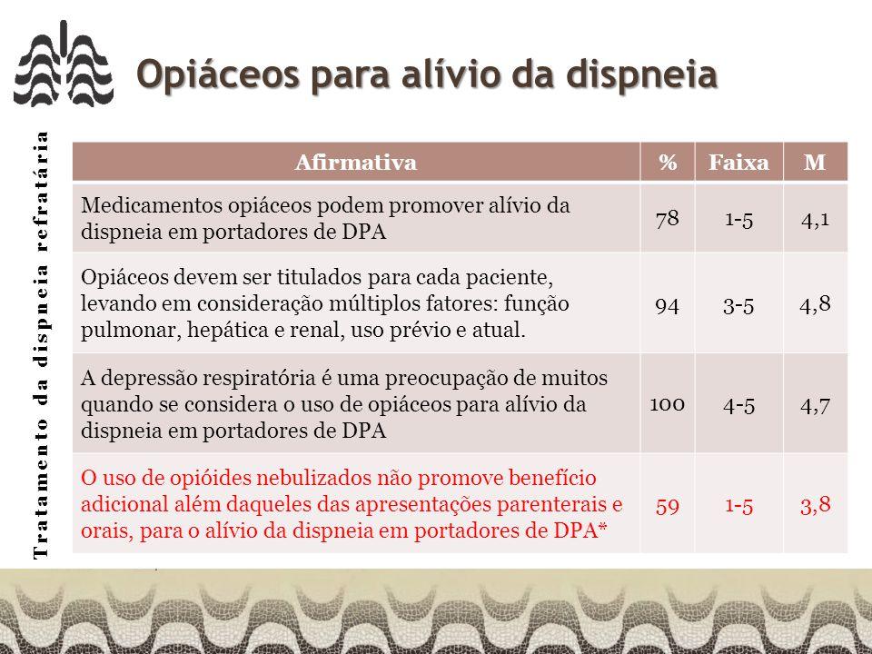 Opiáceos para alívio da dispneia