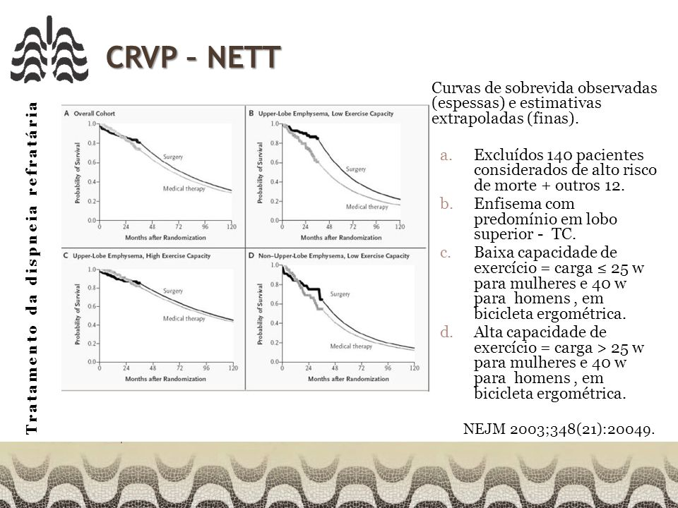 CRVP – NETT Curvas de sobrevida observadas (espessas) e estimativas extrapoladas (finas).
