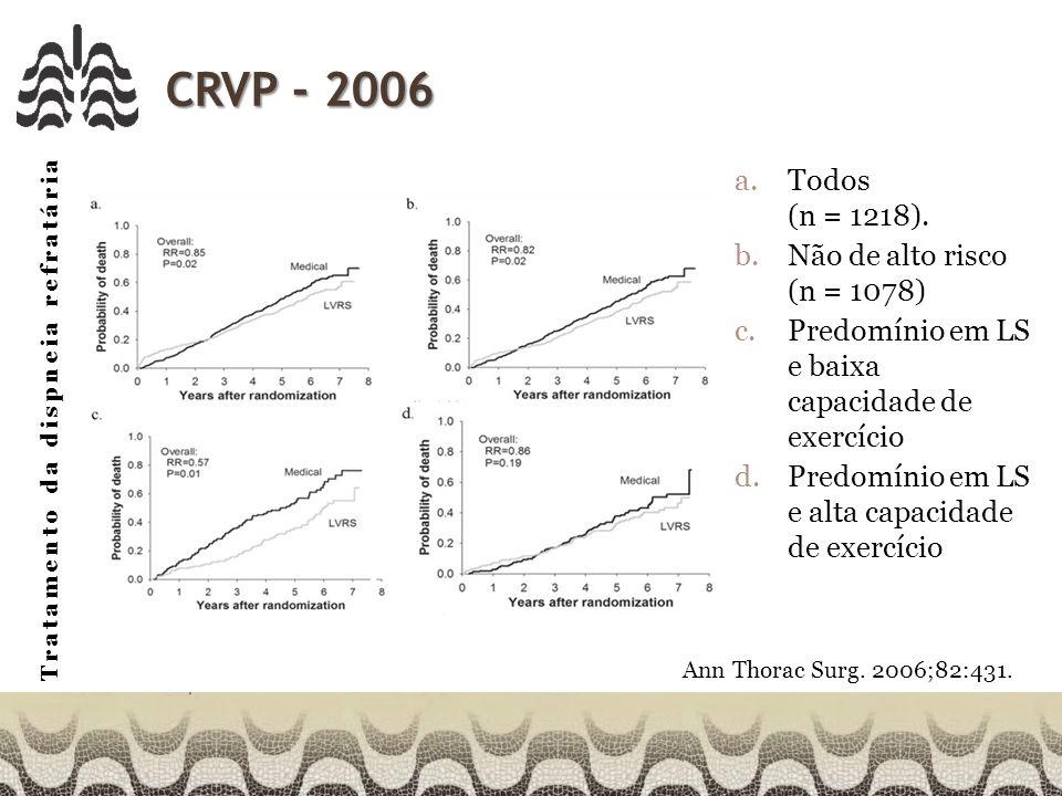 CRVP - 2006 Todos (n = 1218). Não de alto risco (n = 1078)