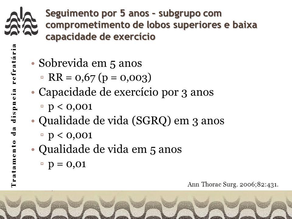 Capacidade de exercício por 3 anos Qualidade de vida (SGRQ) em 3 anos