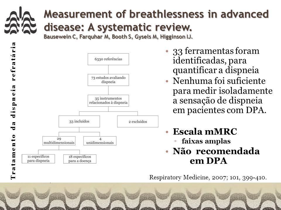Measurement of breathlessness in advanced disease: A systematic review