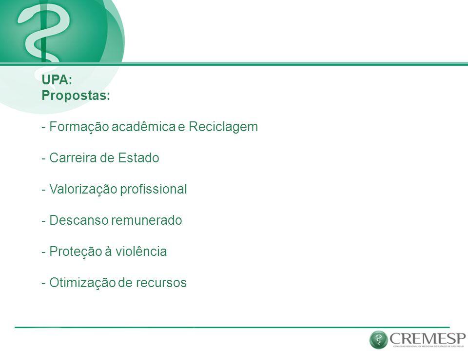 UPA: Propostas: - Formação acadêmica e Reciclagem. - Carreira de Estado. - Valorização profissional.