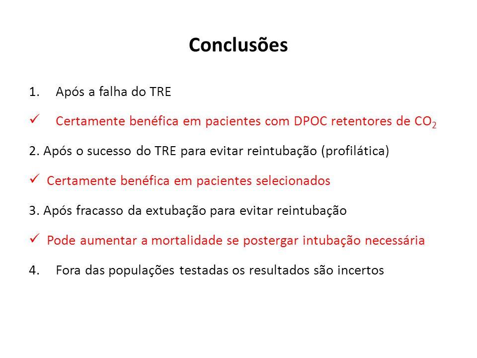 Conclusões Após a falha do TRE