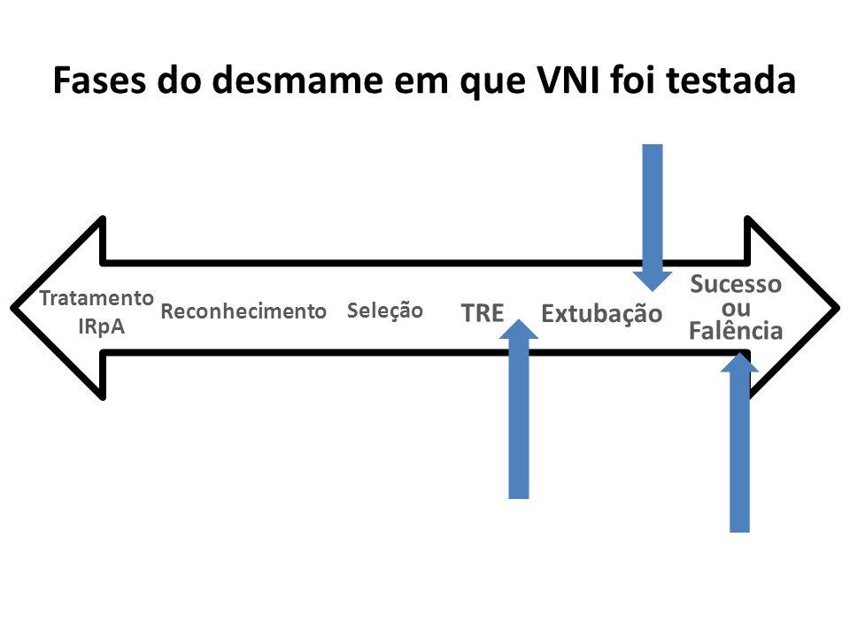Fases do desmame em que VNI foi testada