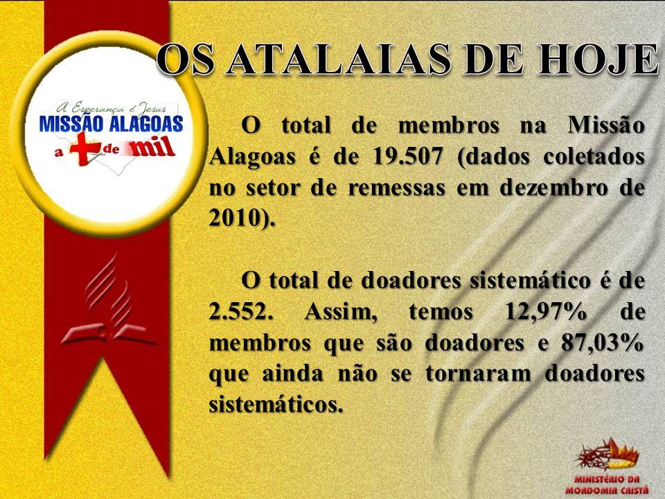 OS ATALAIAS DE HOJE O total de membros na Missão Alagoas é de 19.507 (dados coletados no setor de remessas em dezembro de 2010).
