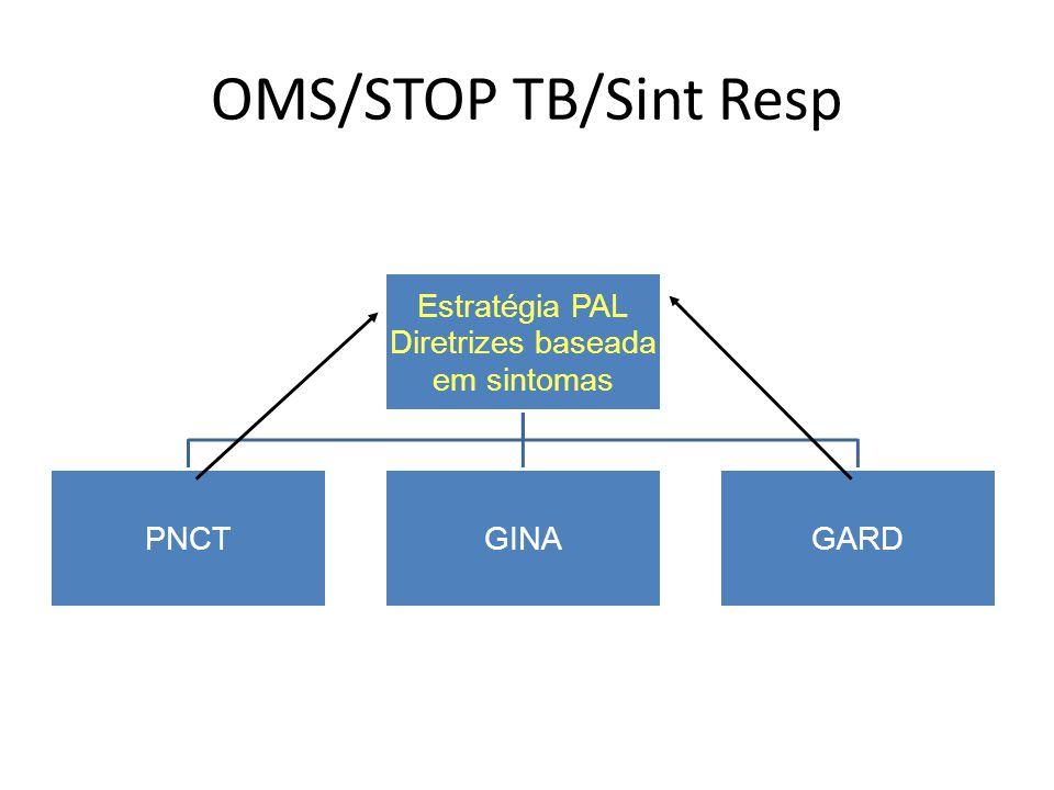 OMS/STOP TB/Sint Resp Diretrizes baseada em sintomas Estratégia PAL