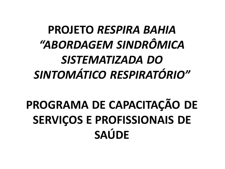 ABORDAGEM SINDRÔMICA SISTEMATIZADA DO SINTOMÁTICO RESPIRATÓRIO