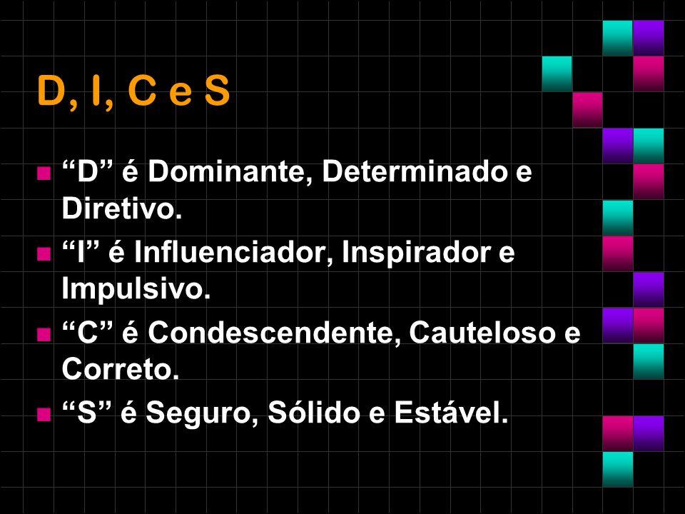 D, I, C e S D é Dominante, Determinado e Diretivo.