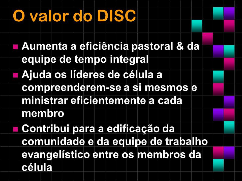 O valor do DISC Aumenta a eficiência pastoral & da equipe de tempo integral.