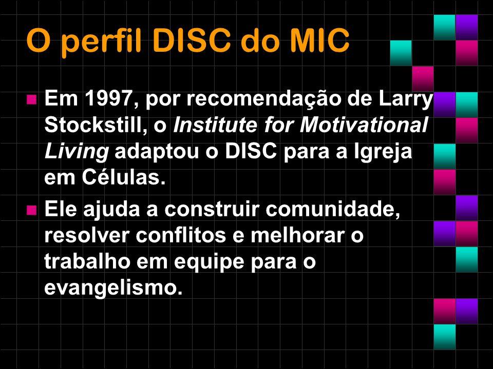O perfil DISC do MIC Em 1997, por recomendação de Larry Stockstill, o Institute for Motivational Living adaptou o DISC para a Igreja em Células.