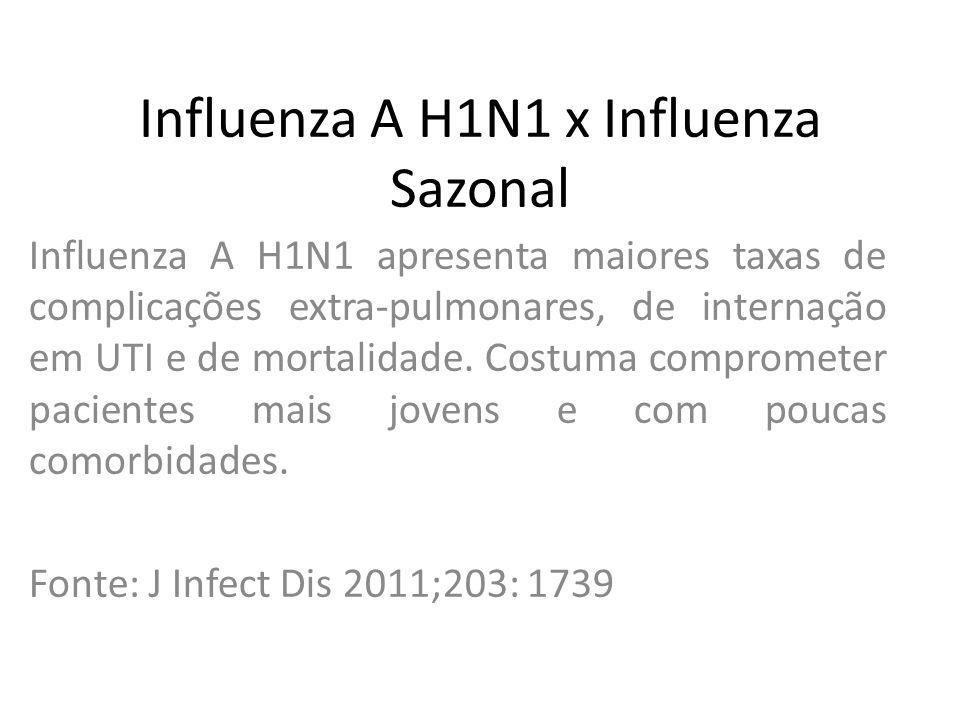 Influenza A H1N1 x Influenza Sazonal