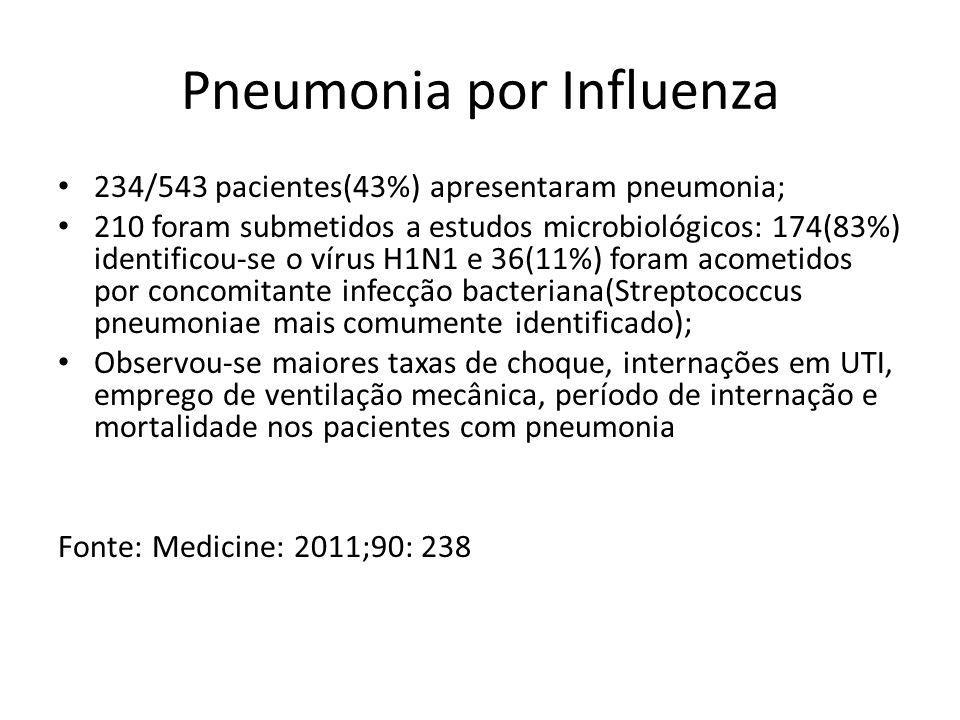 Pneumonia por Influenza