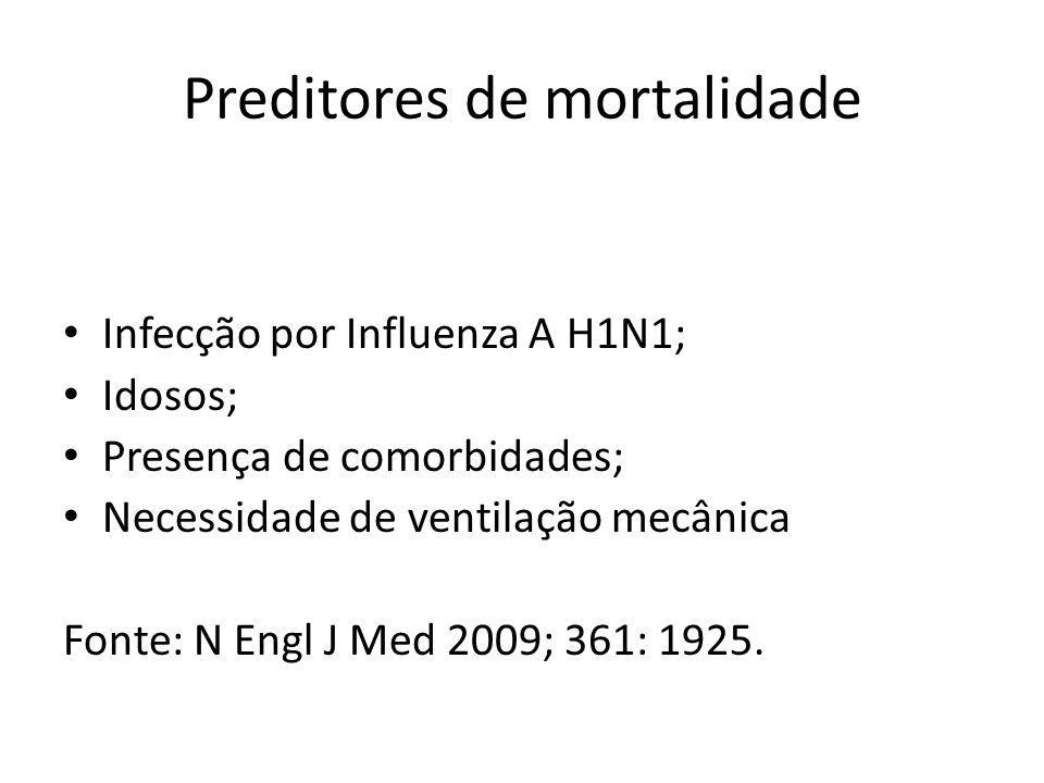Preditores de mortalidade