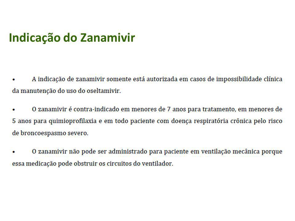 Indicação do Zanamivir