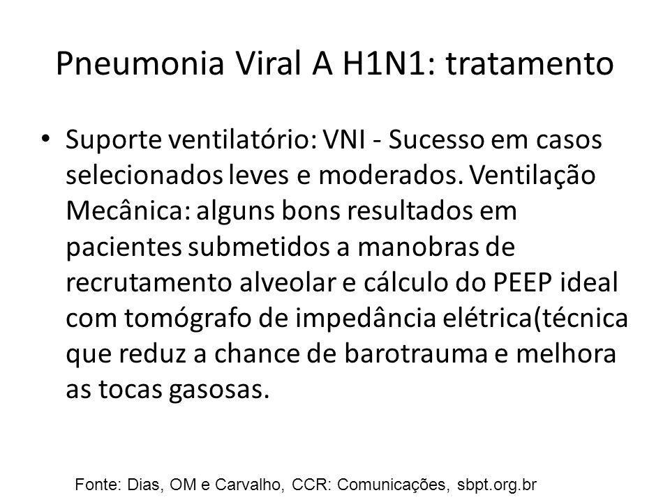 Pneumonia Viral A H1N1: tratamento