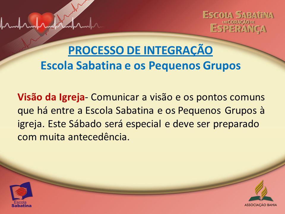 PROCESSO DE INTEGRAÇÃO Escola Sabatina e os Pequenos Grupos