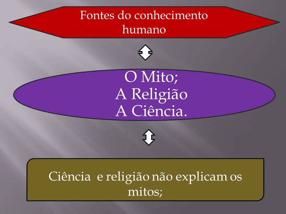 O Mito; A Religião A Ciência.