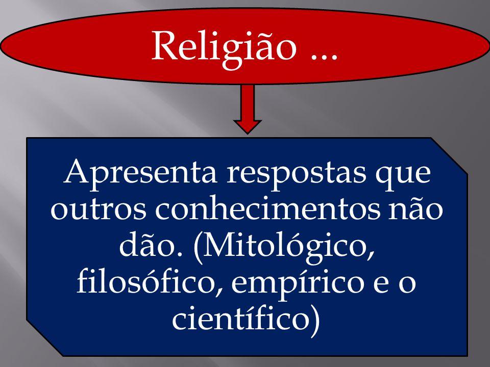 Religião ... Apresenta respostas que outros conhecimentos não dão.
