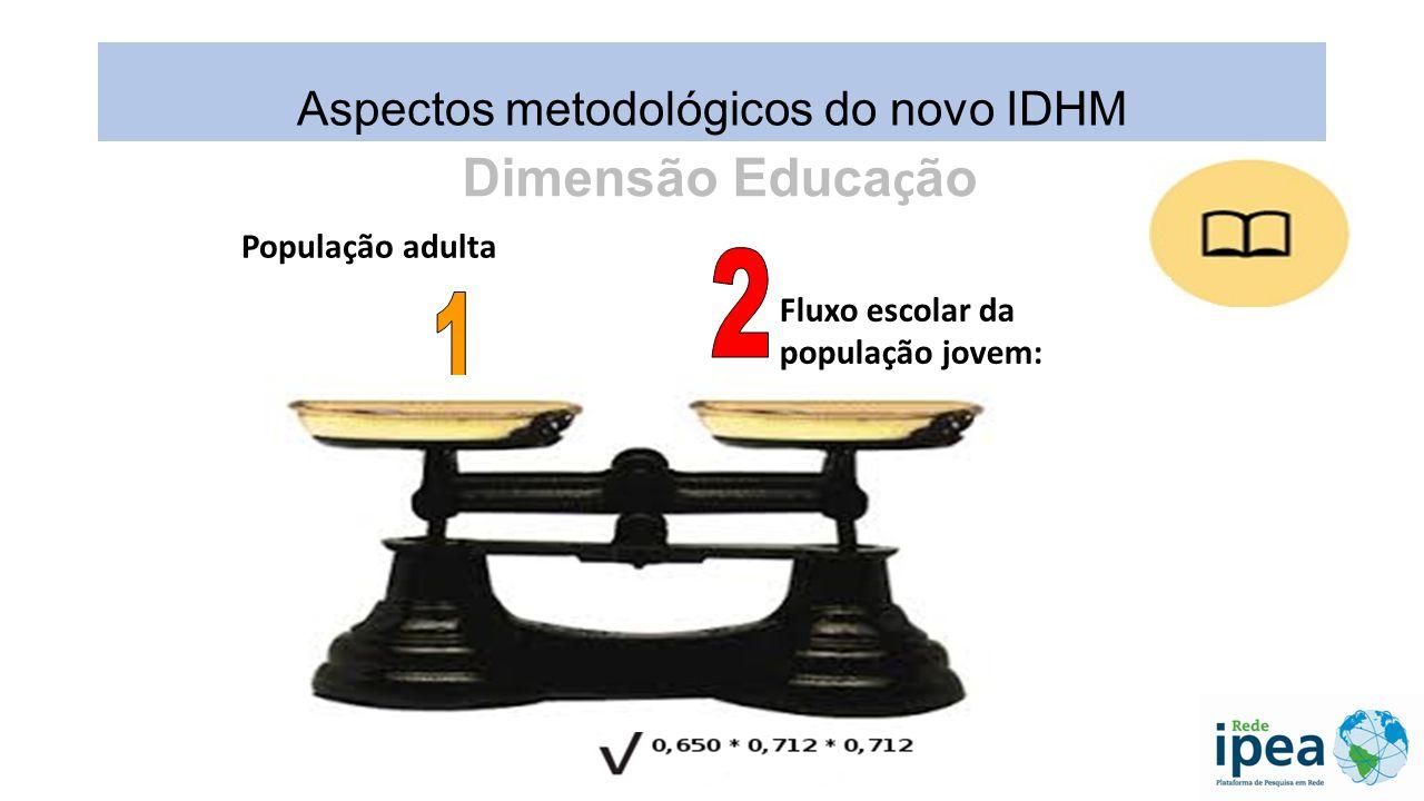 Aspectos metodológicos do novo IDHM