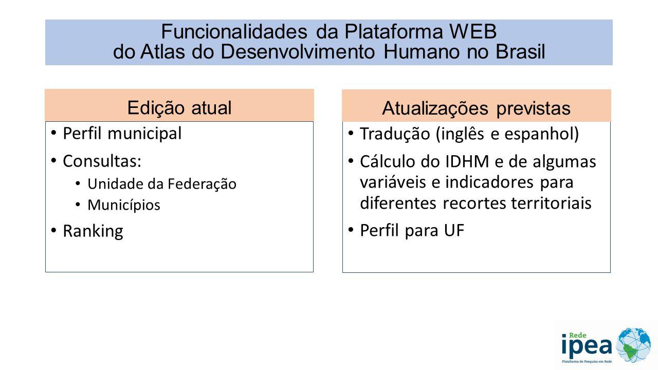Funcionalidades da Plataforma WEB