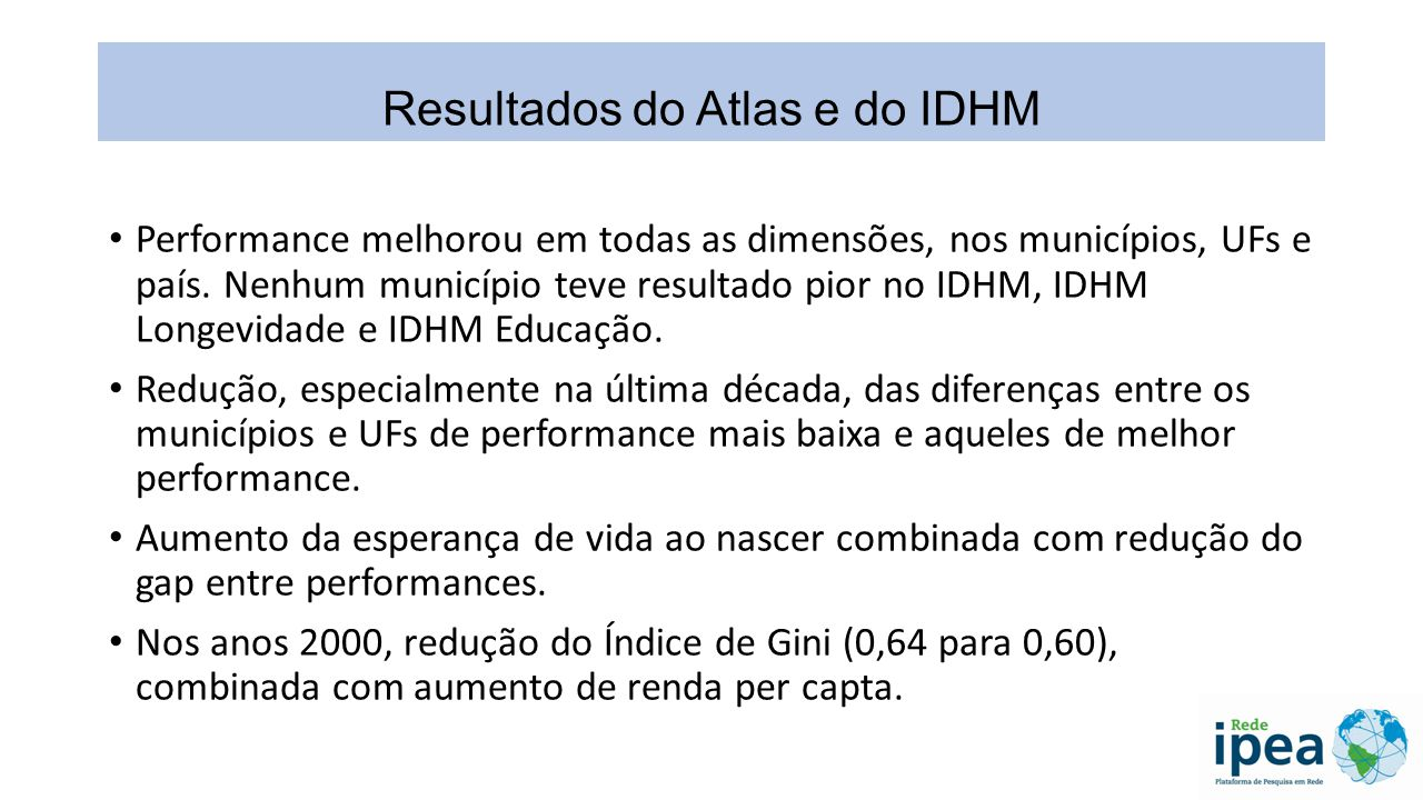 Resultados do Atlas e do IDHM