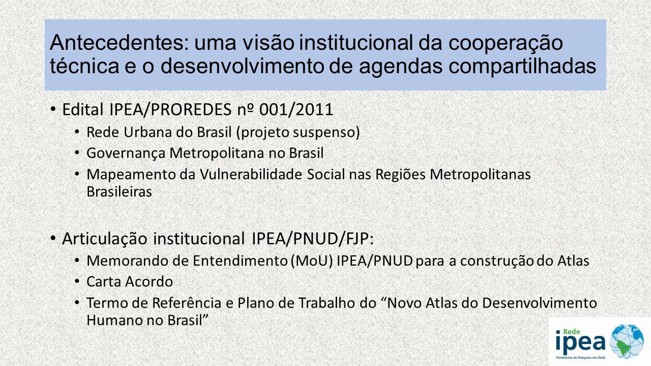 Antecedentes: uma visão institucional da cooperação técnica e o desenvolvimento de agendas compartilhadas