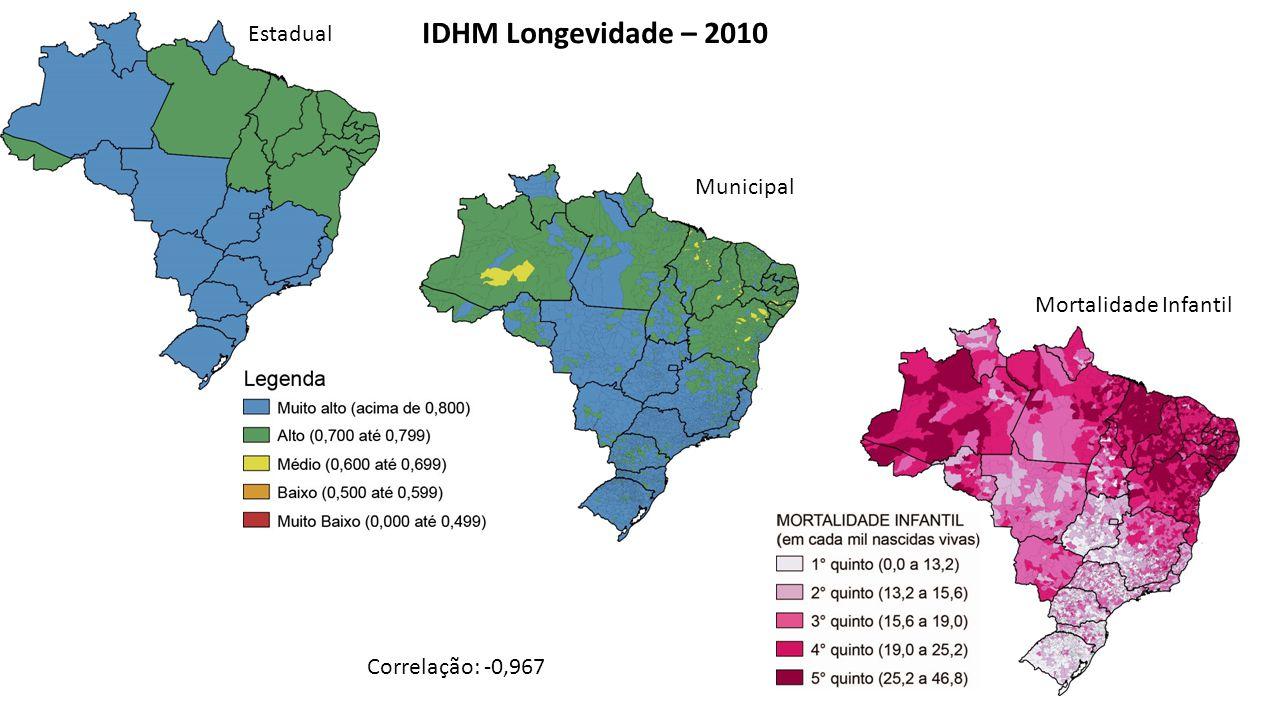 IDHM Longevidade – 2010 Estadual Municipal Mortalidade Infantil