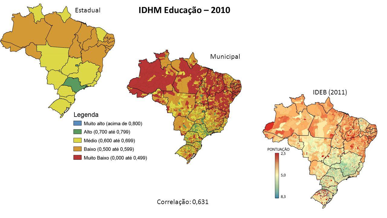 IDHM Educação – 2010 Estadual Municipal IDEB (2011) Correlação: 0,631