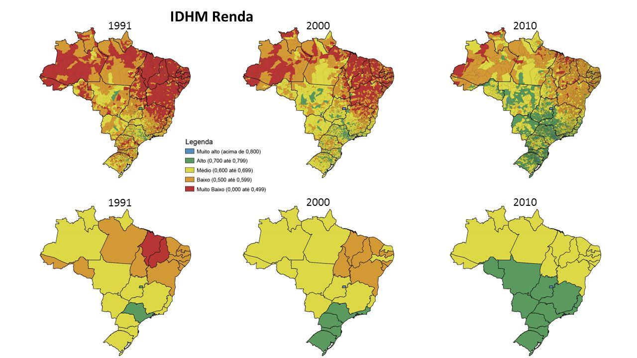 IDHM Renda 1991 2000 2010 1991 2000 2010