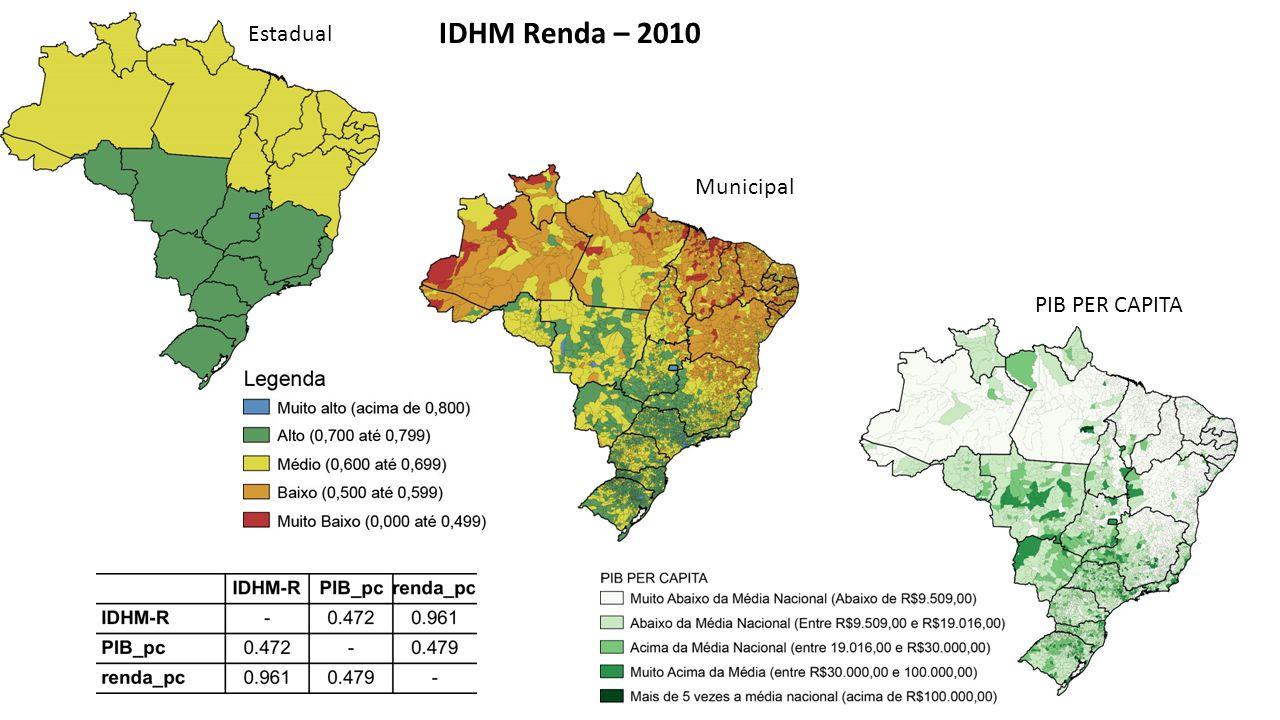 IDHM Renda – 2010 Estadual Municipal PIB PER CAPITA