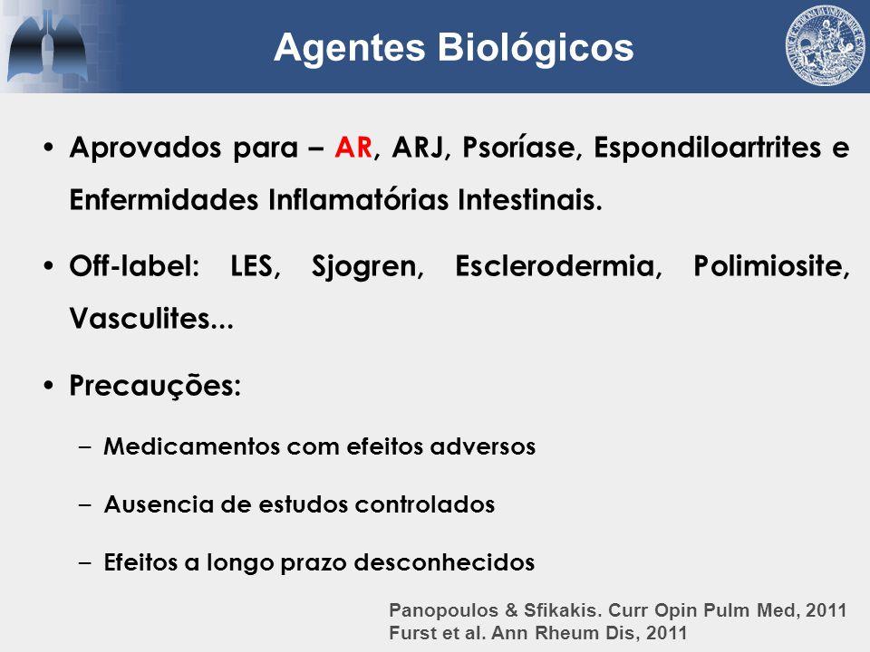 Agentes Biológicos Aprovados para – AR, ARJ, Psoríase, Espondiloartrites e Enfermidades Inflamatórias Intestinais.