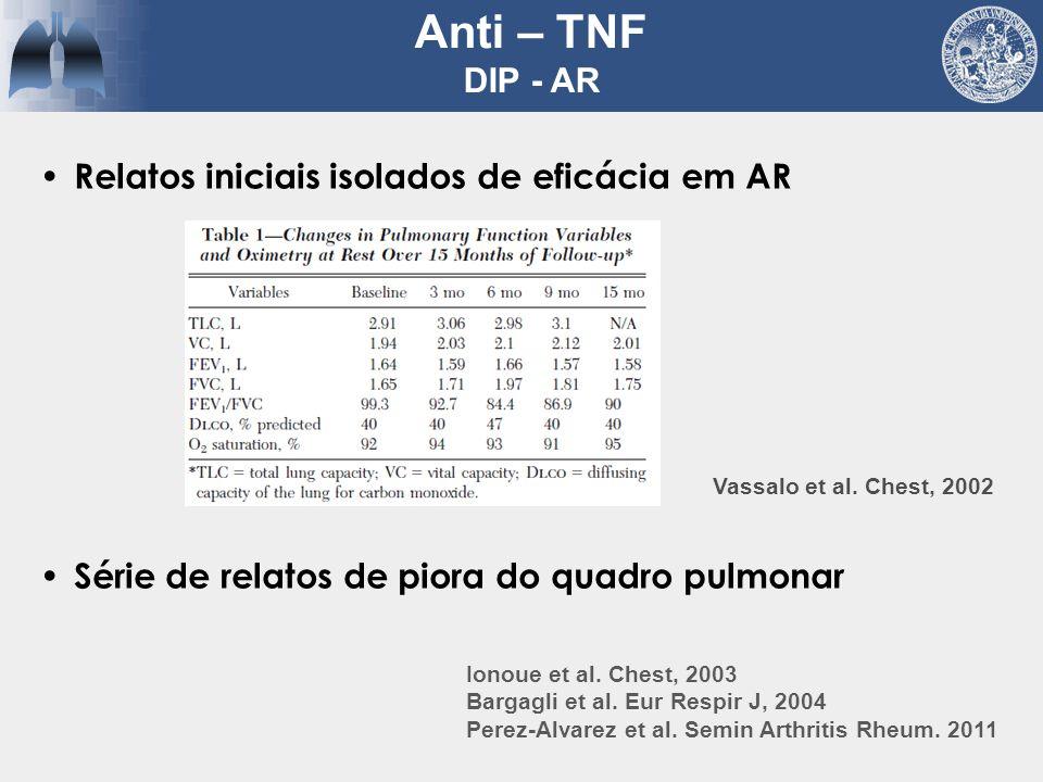 Anti – TNF DIP - AR Relatos iniciais isolados de eficácia em AR