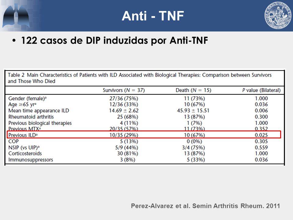 Anti - TNF 122 casos de DIP induzidas por Anti-TNF