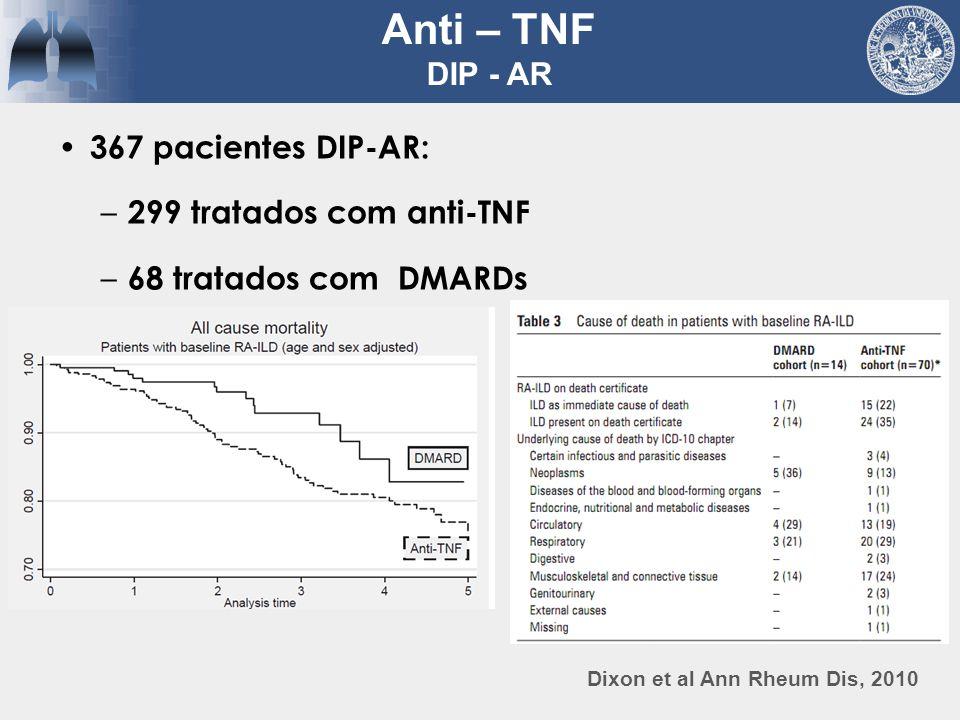 Anti – TNF DIP - AR 367 pacientes DIP-AR: 299 tratados com anti-TNF