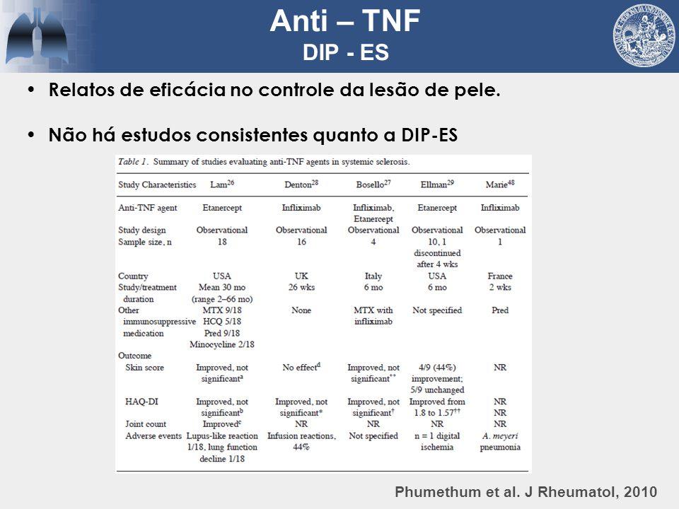 Anti – TNF DIP - ES Relatos de eficácia no controle da lesão de pele.