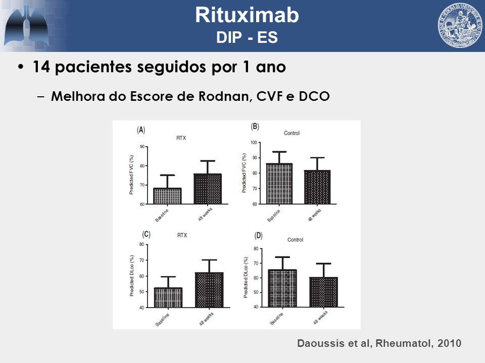 Rituximab DIP - ES 14 pacientes seguidos por 1 ano