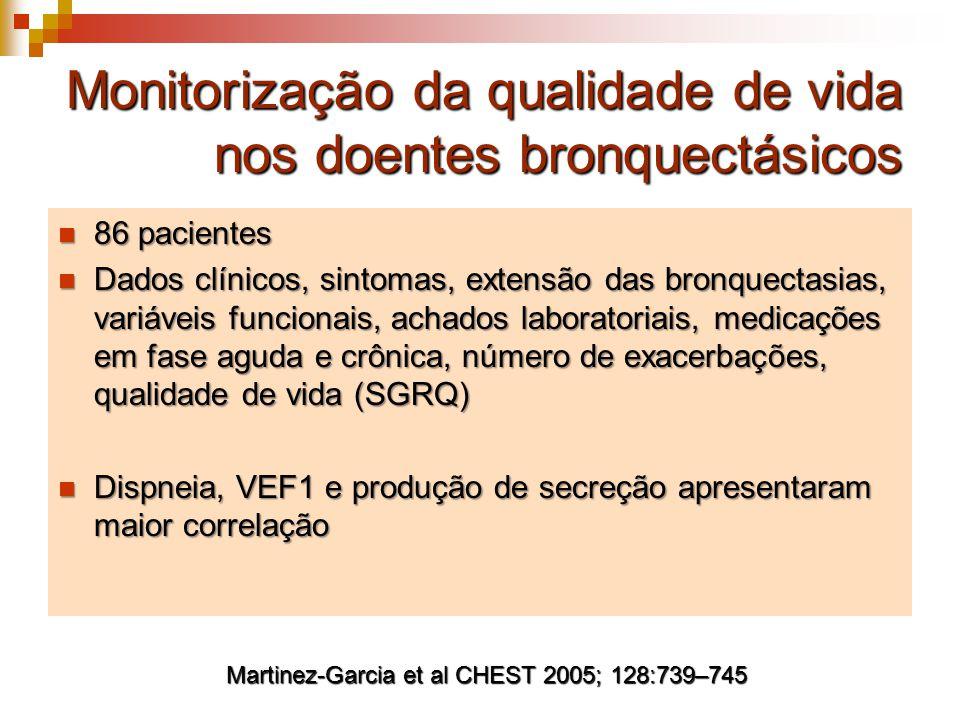 Monitorização da qualidade de vida nos doentes bronquectásicos