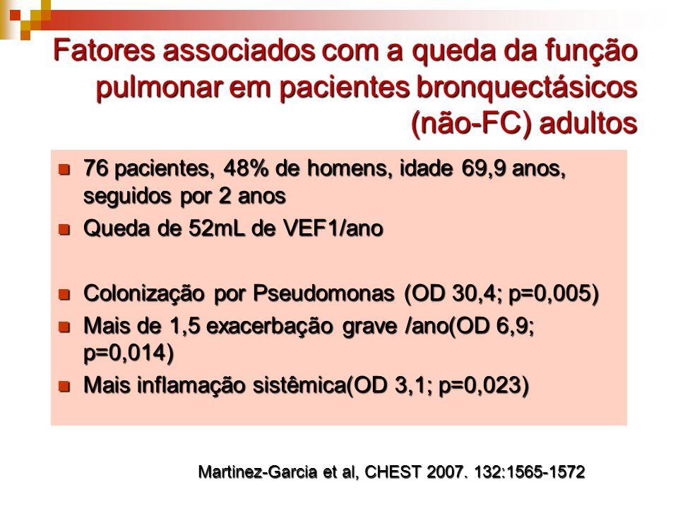Fatores associados com a queda da função pulmonar em pacientes bronquectásicos (não-FC) adultos