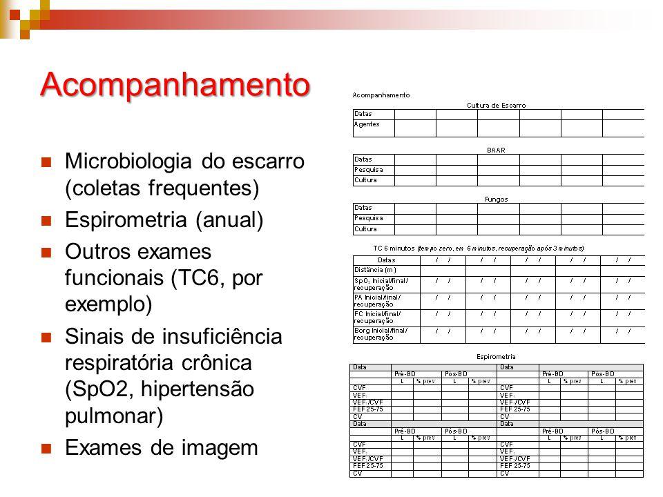 Acompanhamento Microbiologia do escarro (coletas frequentes)