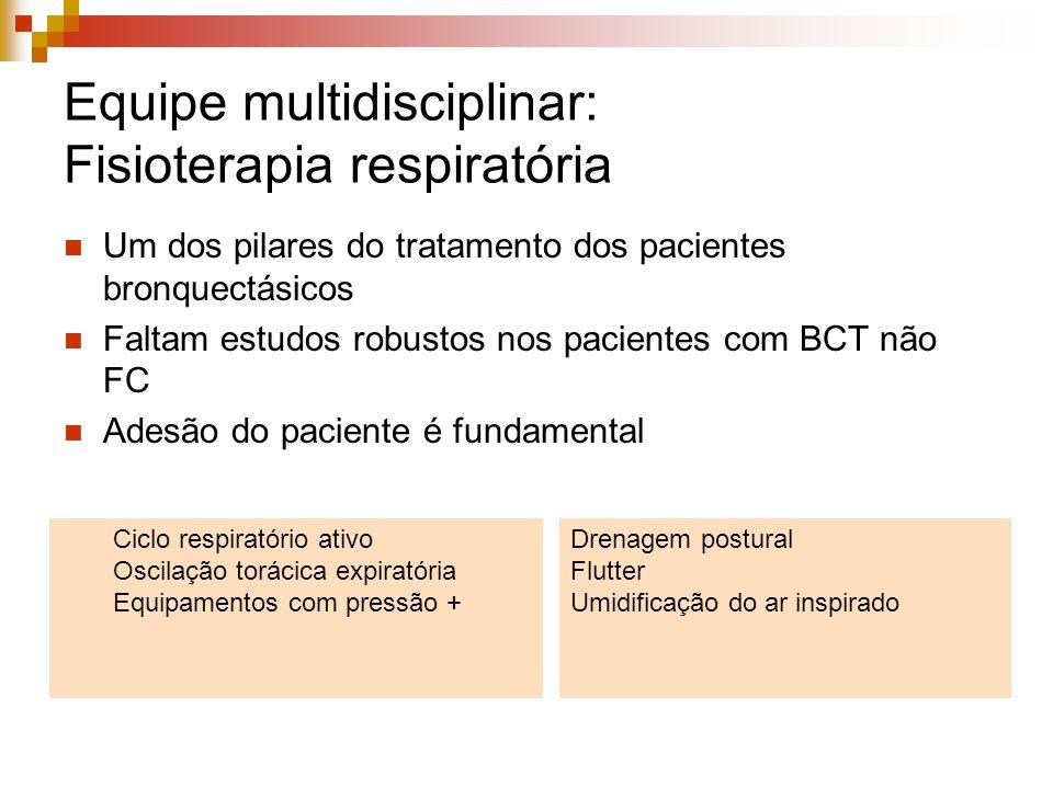 Equipe multidisciplinar: Fisioterapia respiratória