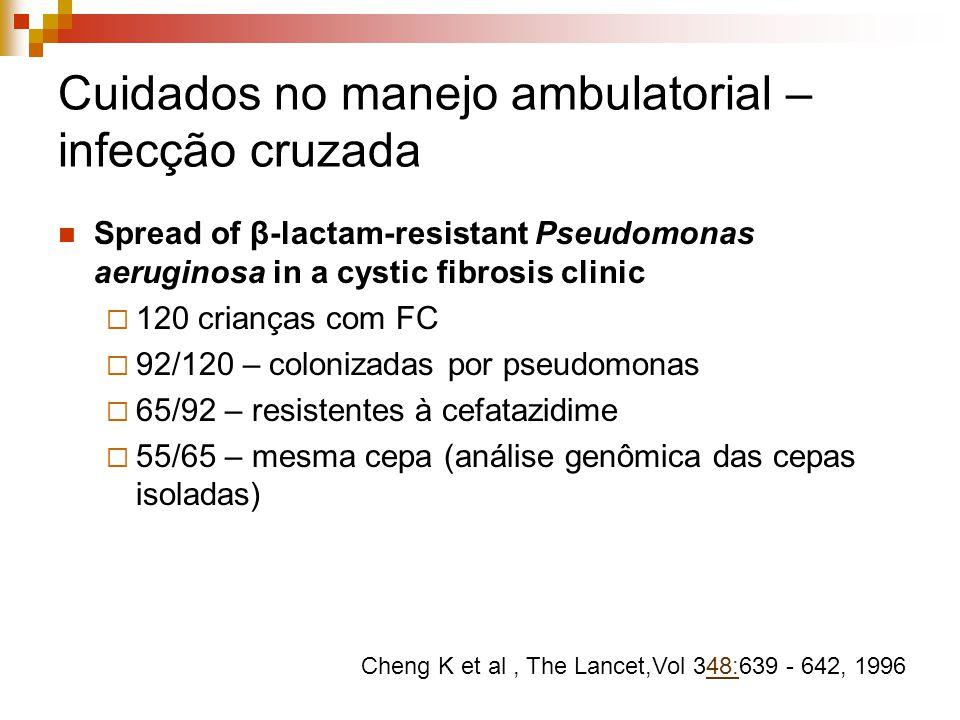 Cuidados no manejo ambulatorial – infecção cruzada