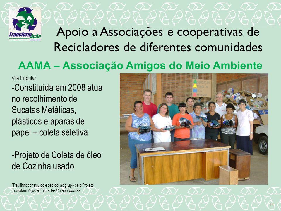 Apoio a Associações e cooperativas de Recicladores de diferentes comunidades