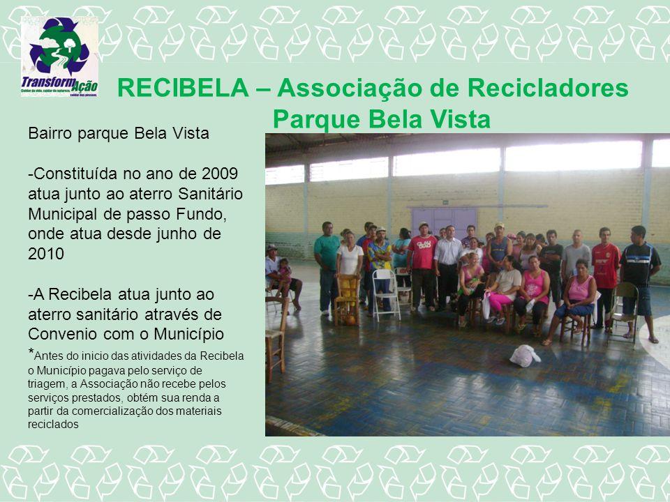 RECIBELA – Associação de Recicladores Parque Bela Vista