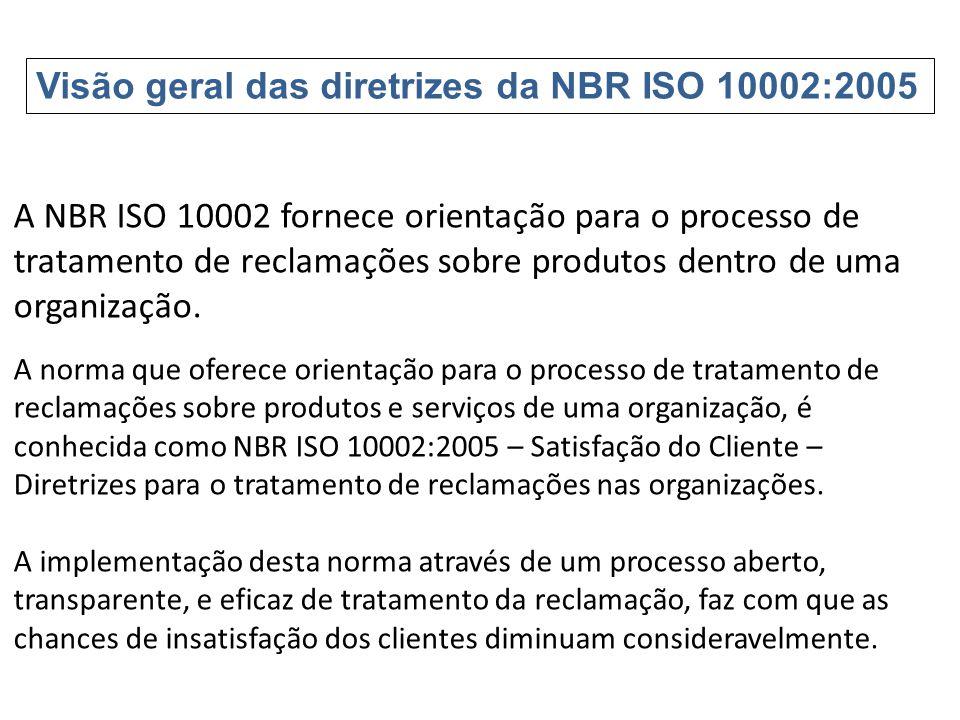 Visão geral das diretrizes da NBR ISO 10002:2005