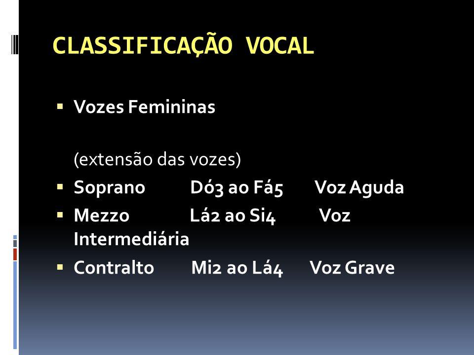 CLASSIFICAÇÃO VOCAL Vozes Femininas (extensão das vozes)