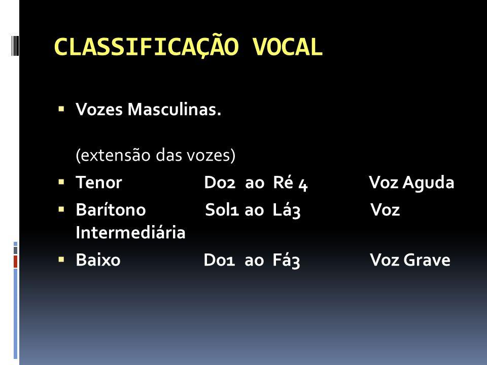 CLASSIFICAÇÃO VOCAL Vozes Masculinas. (extensão das vozes)
