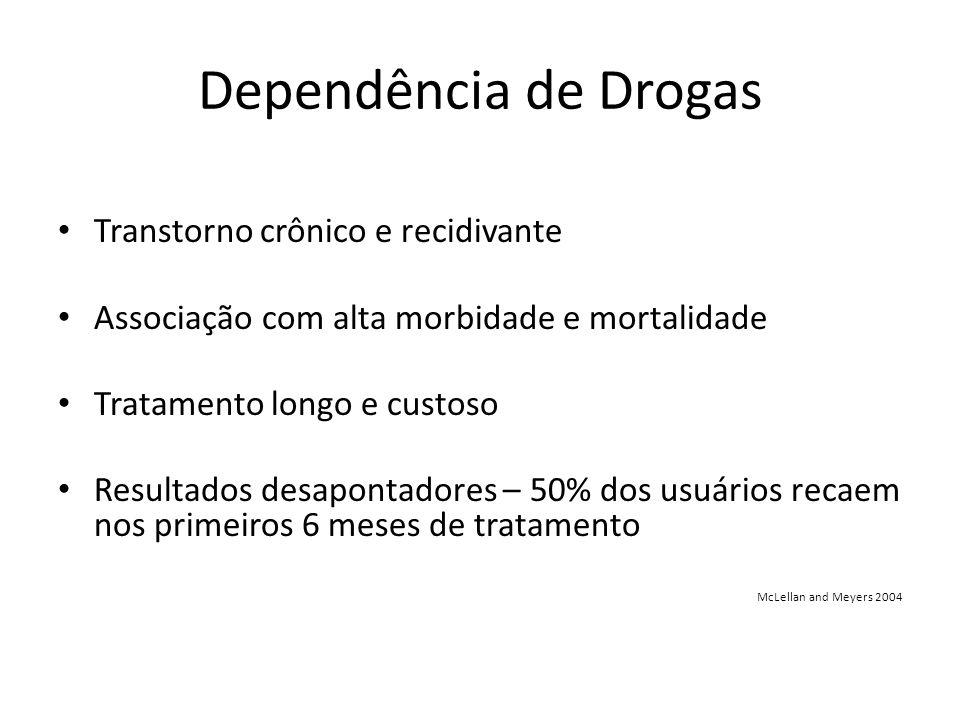 Dependência de Drogas Transtorno crônico e recidivante