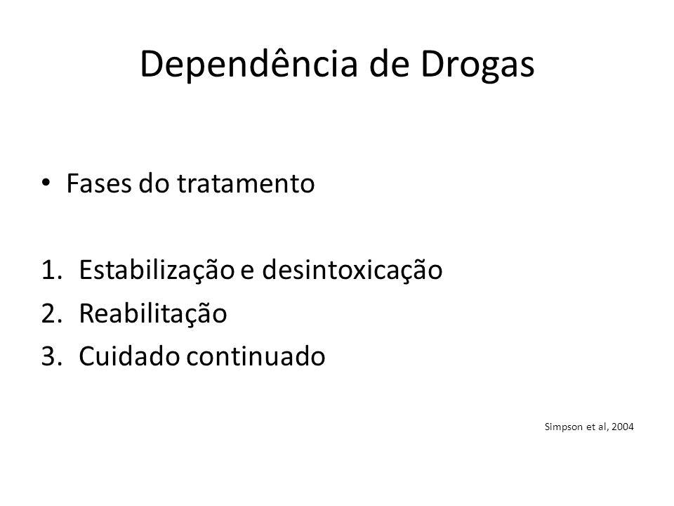 Dependência de Drogas Fases do tratamento