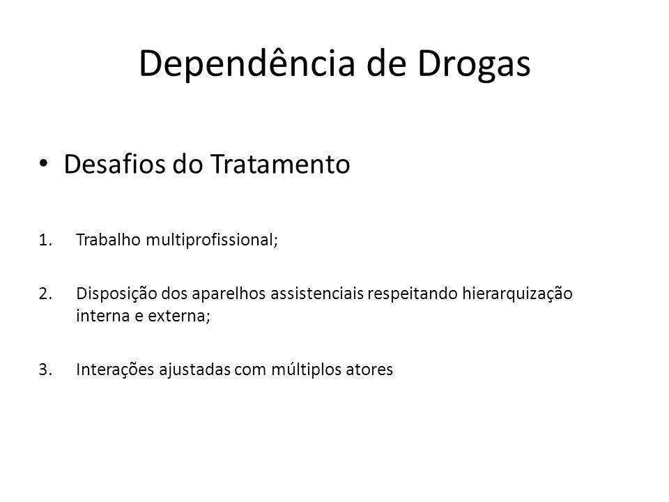 Dependência de Drogas Desafios do Tratamento